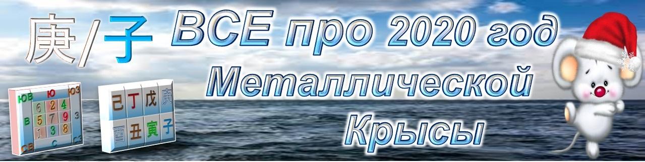 Вся информация по энергиям 2020 года