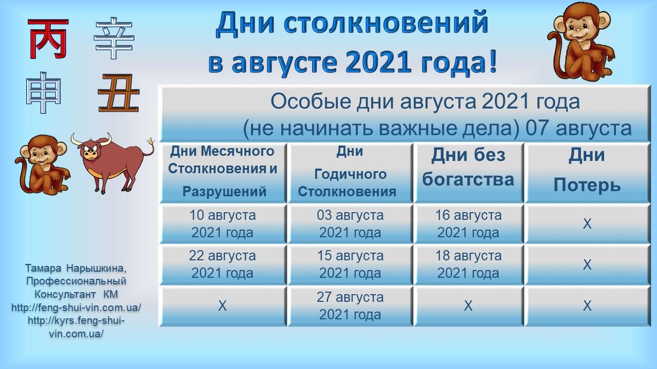 Дни без богатства в августе 2021г