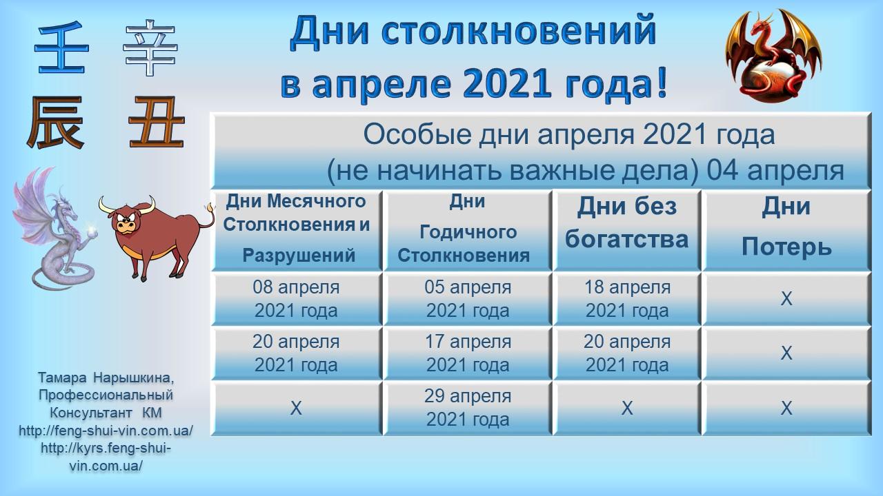 Дни без богатства в апреле 2021г
