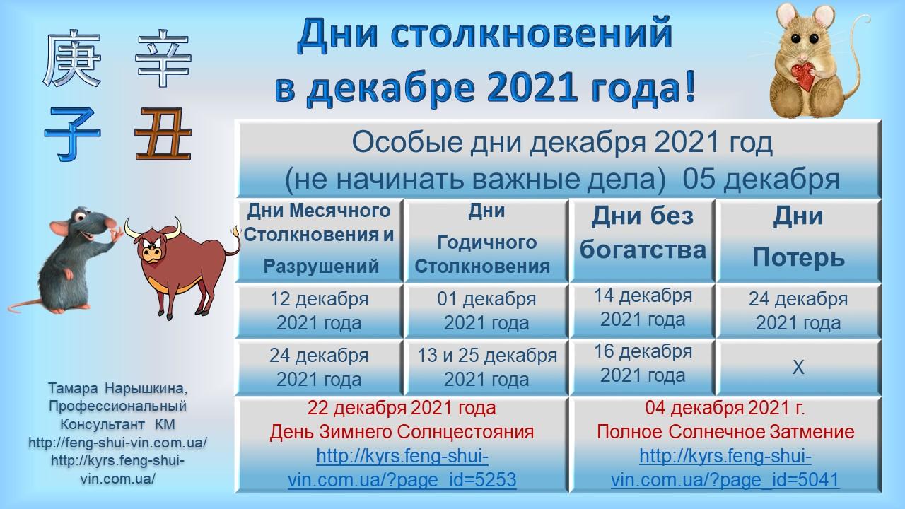 Дни без богатства в декабре 2021г