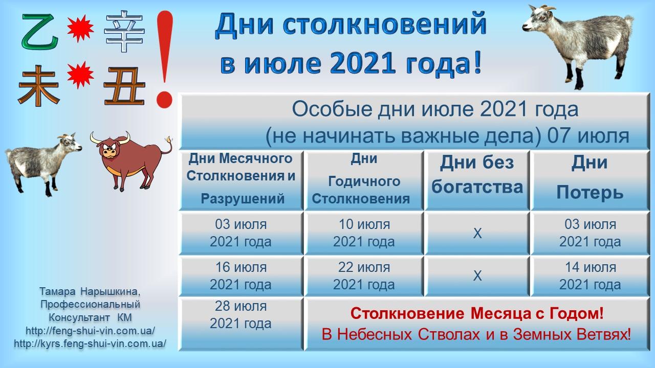 Дни без богатства в июле 2021г
