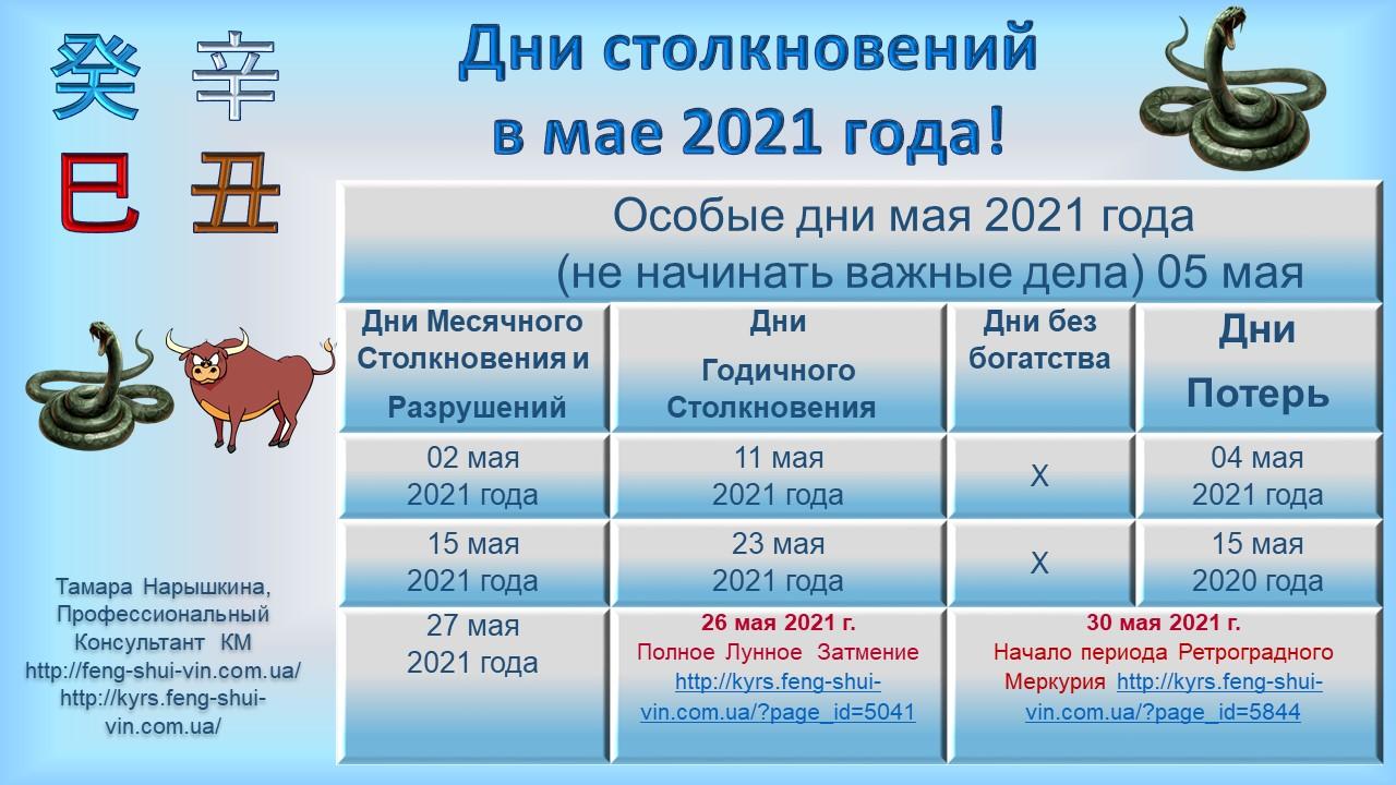 Дни без богатства в мае 2021г