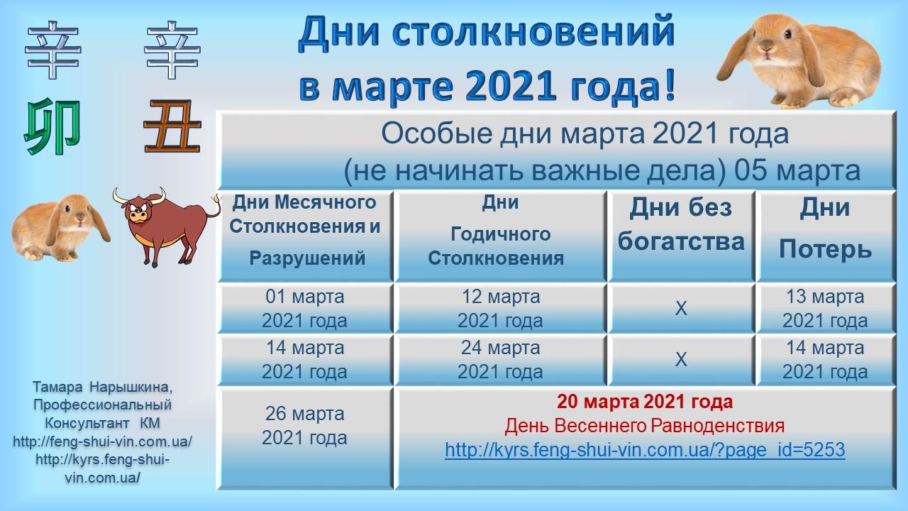 Дни без богатства в марте 2021г