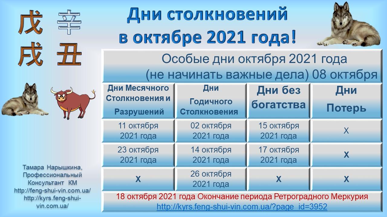 Дни без богатства в октябре 2021г