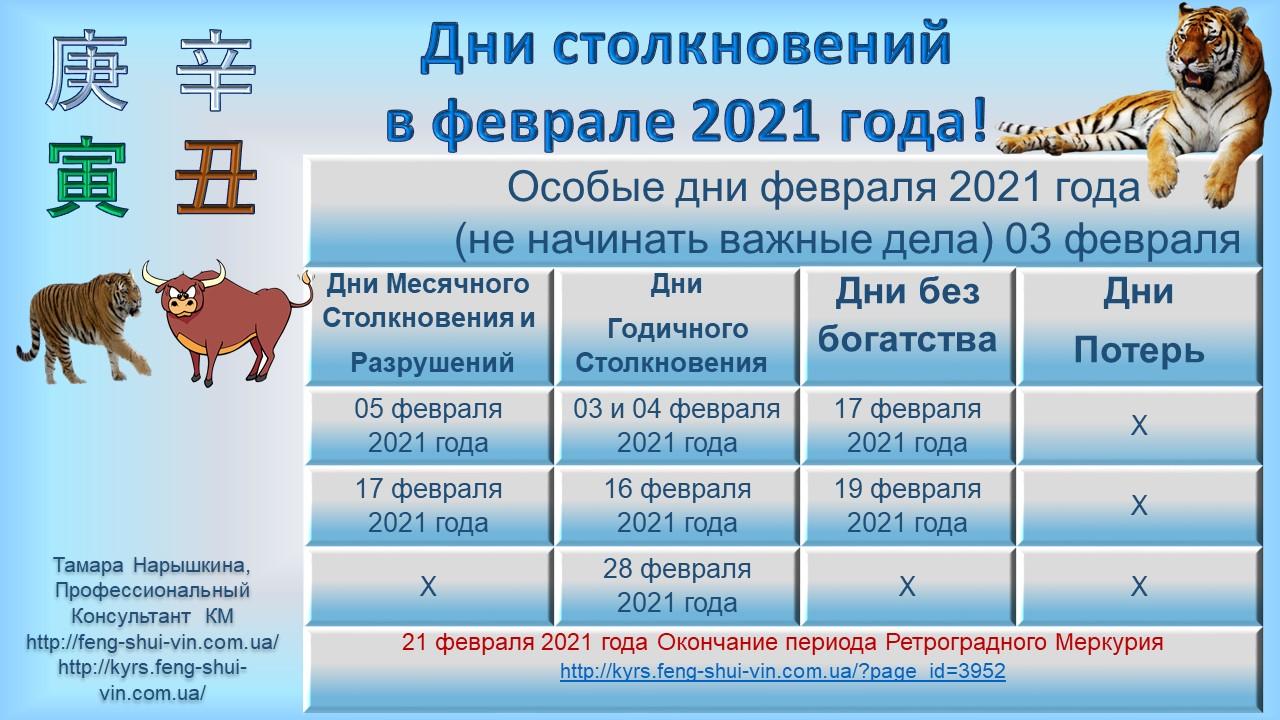 Дни без богатства в феврале 2021г
