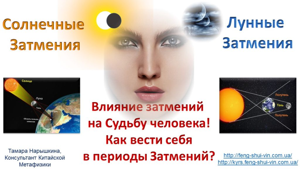 Влияние Солнечного и Лунного затмений на судьбу человека!