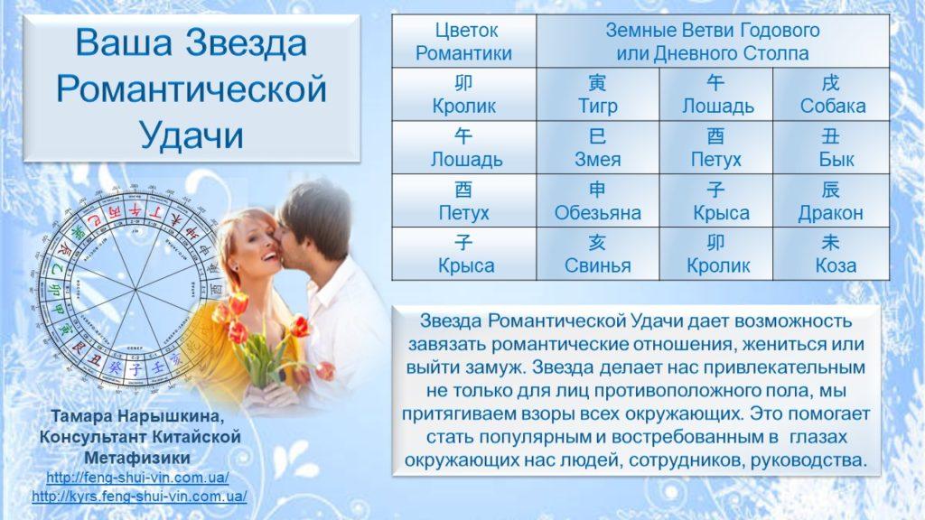 Звезда Романтической Удачи