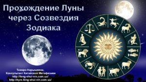 Луна в Созвездиях Зодиака
