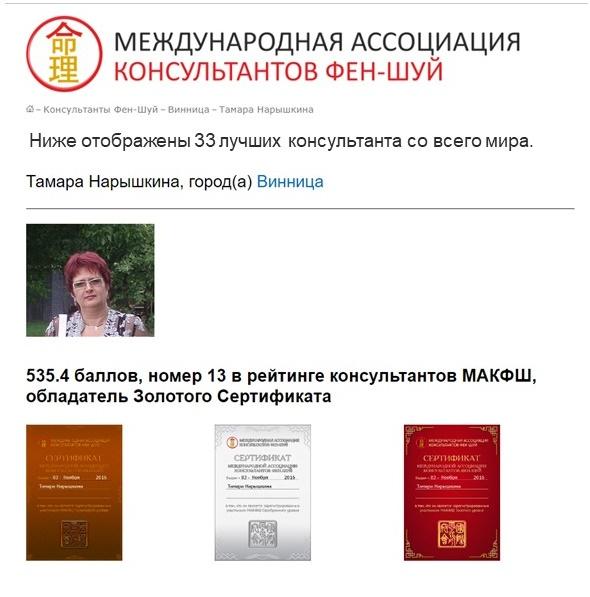 Международная Ассоциация Консультантов Фэн Шуй