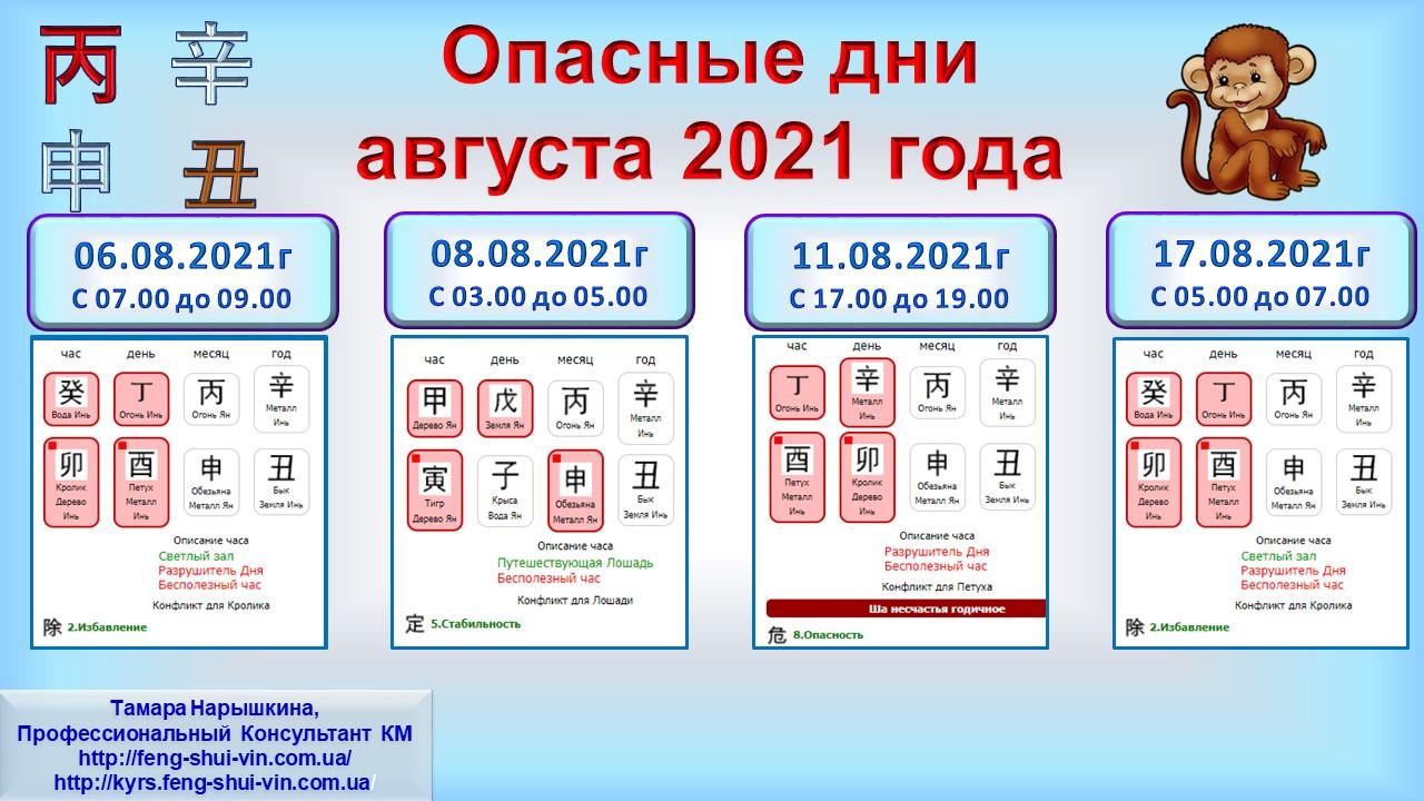 Опасные дни августа 2021 г. ч.1
