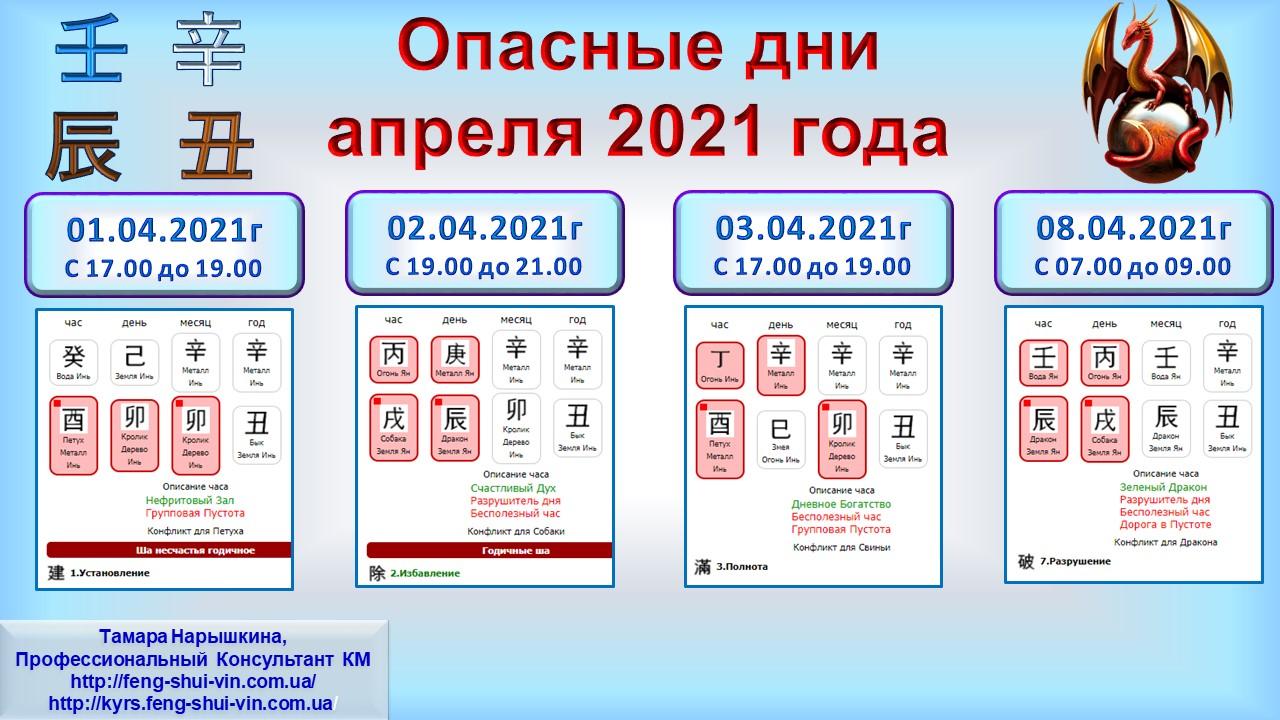 Опасные дни апреля 2021 г. ч.1
