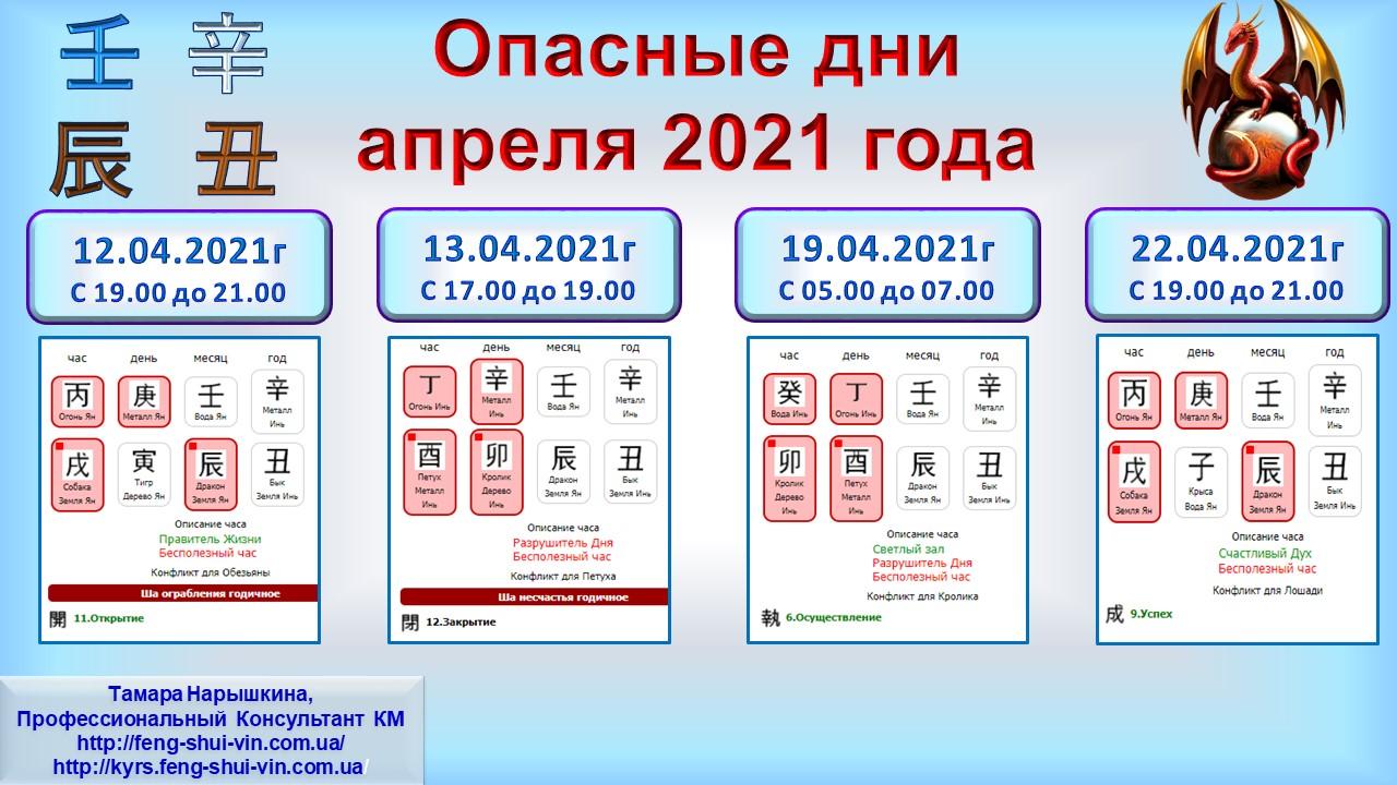 Опасные дни апреля 2021 г. ч.2