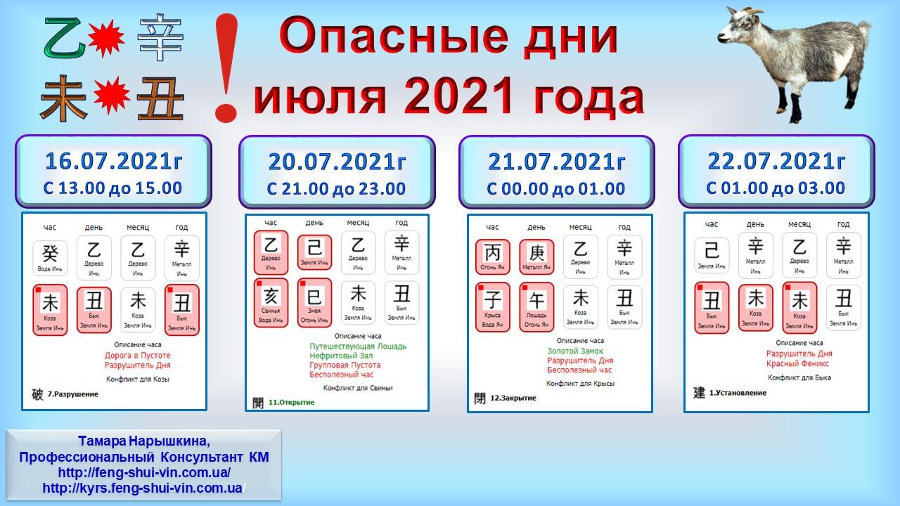 Опасные дни июля 2021 г. ч.2