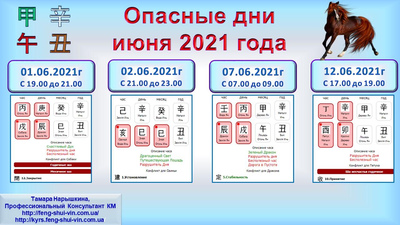 Опасные дни июня 2021 г. ч.1