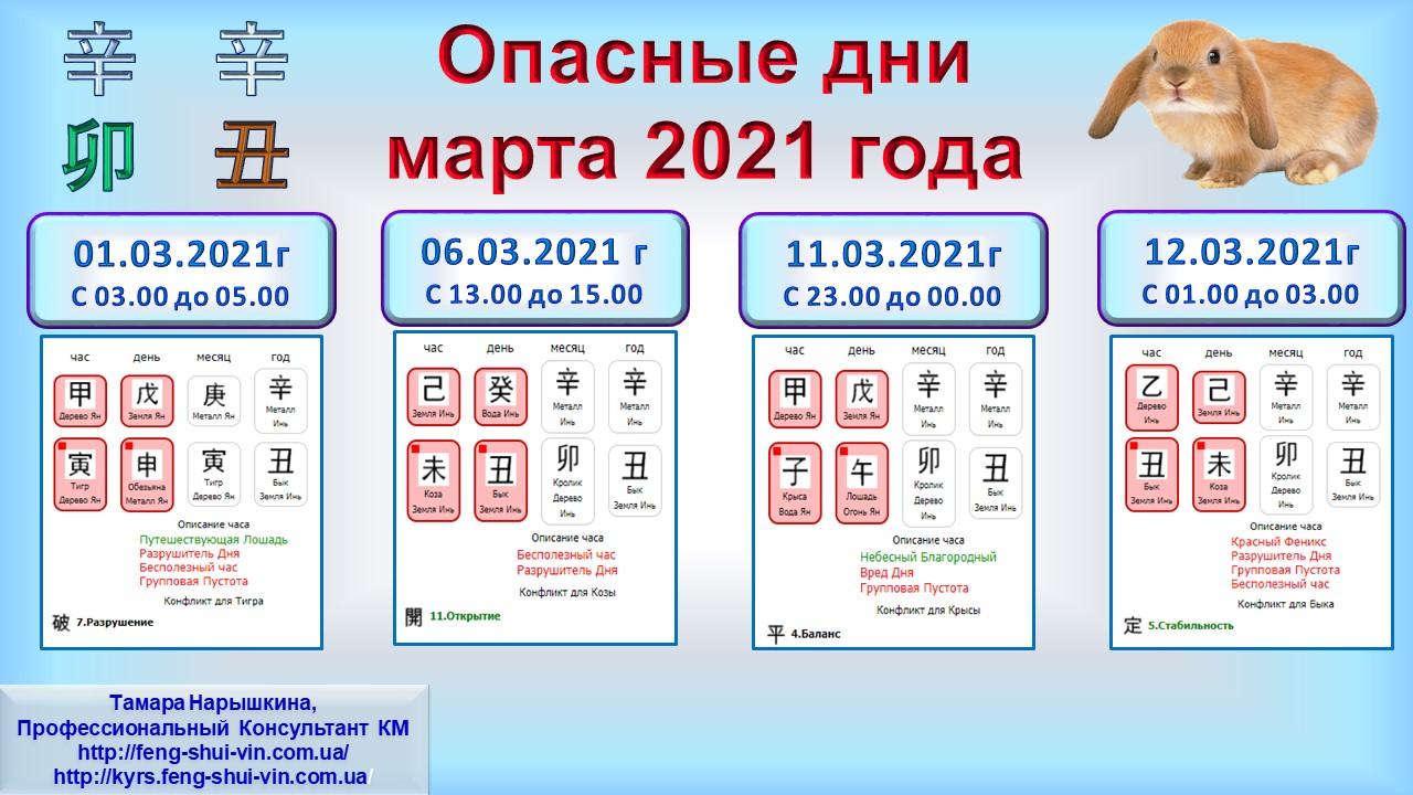 Опасные дни марта 2021 г. ч.1