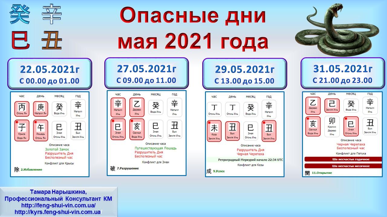 Опасные дни мая 2021 г. ч.3