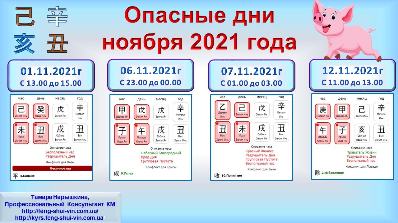 Опасные дни ноября 2021 г. ч.1