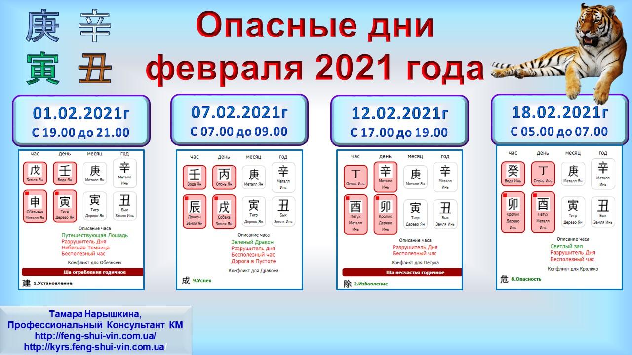 Опасные дни февраля 2021 г. ч.1