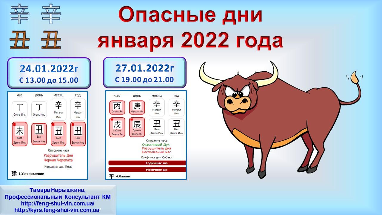 Фэн Шуй Январь 2022 года