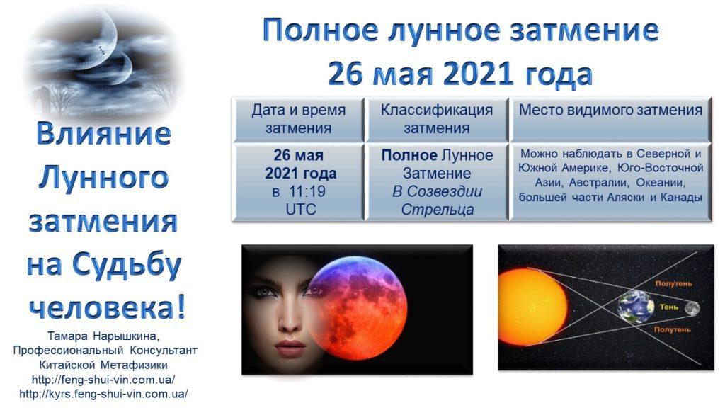 Полное Лунное Затмение 26 мая 2021 года