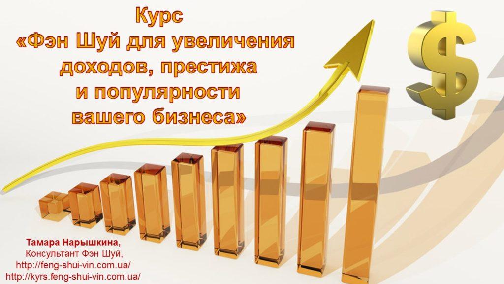 Курс «Фэн Шуй для увеличения доходов, престижа и популярности вашего бизнеса»