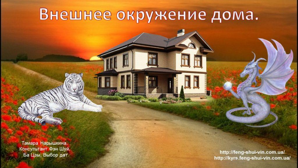 Ша Ци Внешнего окружения дома