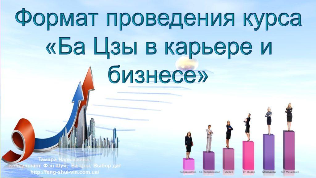 """Формат проведения курса """"Ба Цзы в карьере и бизнесе"""""""