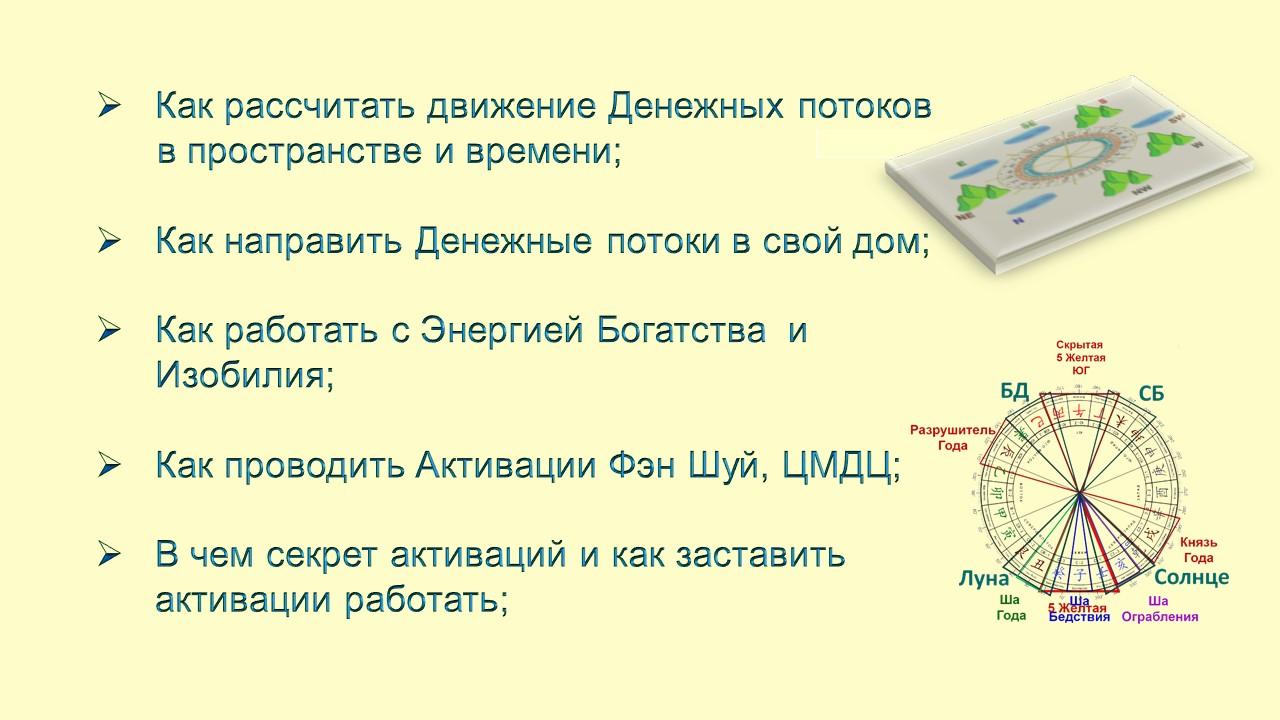 Курс «Управление Денежной Энергией»