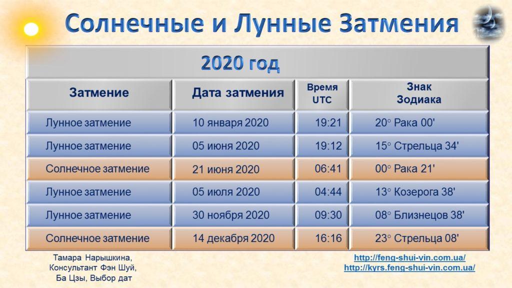 Использованы материалы источников: novosti-rossiya.ru novosti-rossiya.ru -i-zhizn/novosti-rossiya.ru novosti-rossiya.ru и др.