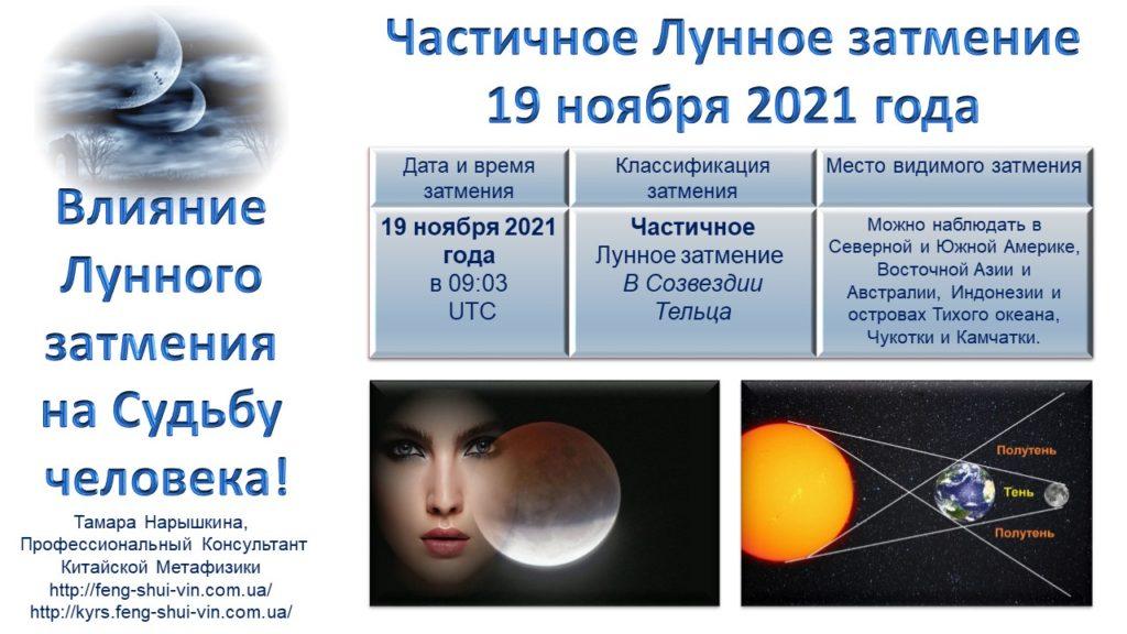Частичное Лунное Затмение 19 ноября 2021 года