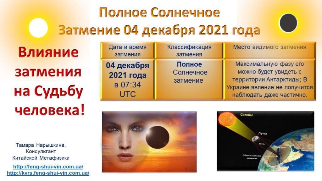 Солнечные Затмения 2021 года.
